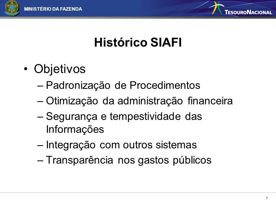 Histórico SIAFI Objetivos Padronização de Procedimentos