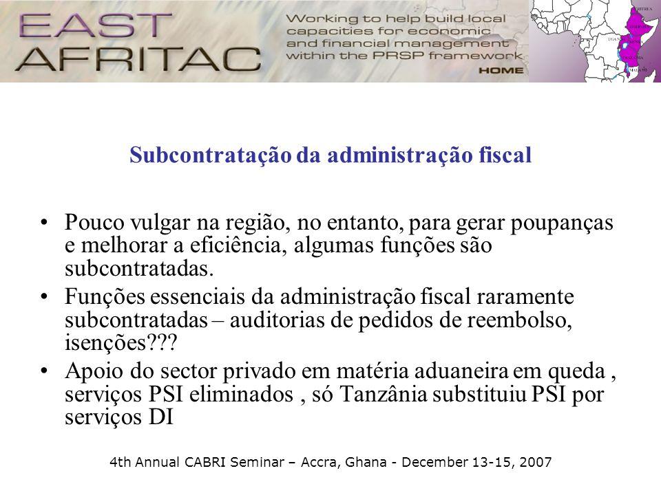 Subcontratação da administração fiscal
