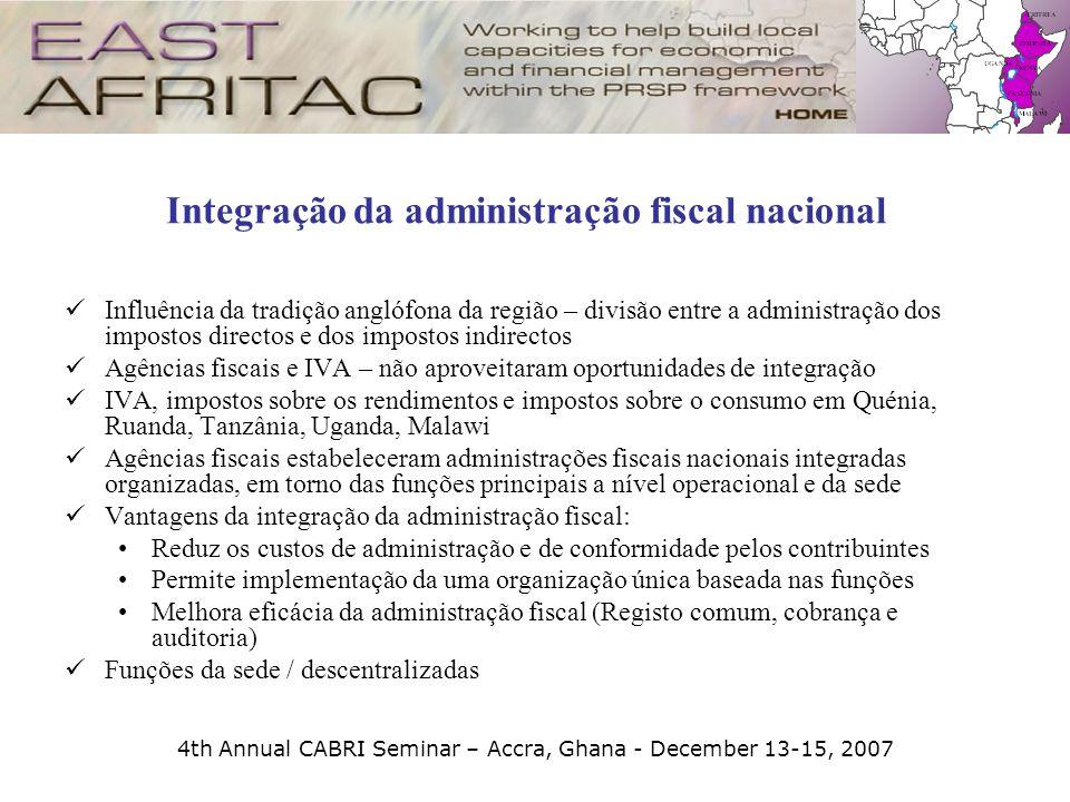 Integração da administração fiscal nacional
