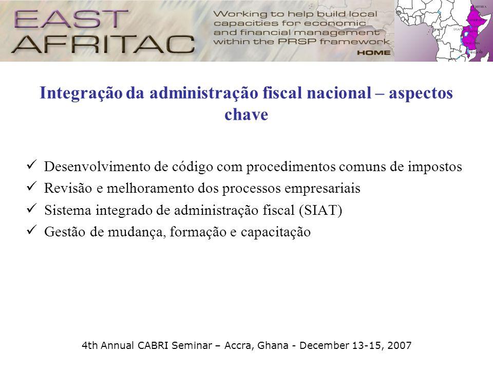 Integração da administração fiscal nacional – aspectos chave