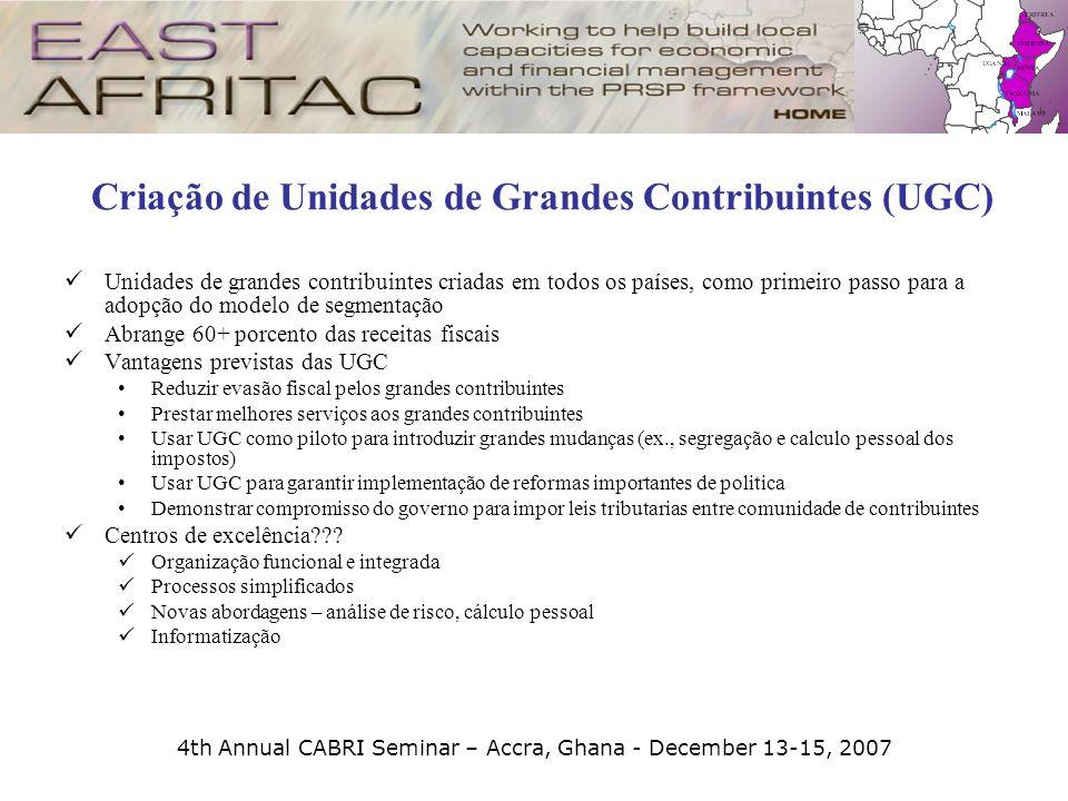 Criação de Unidades de Grandes Contribuintes (UGC)
