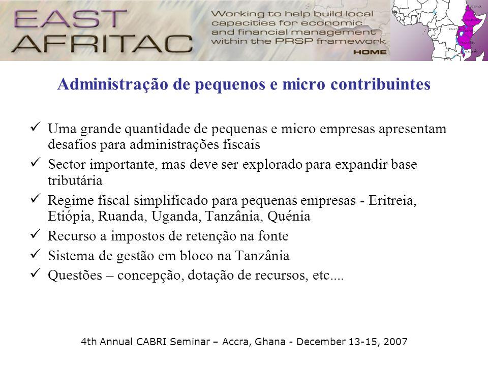 Administração de pequenos e micro contribuintes