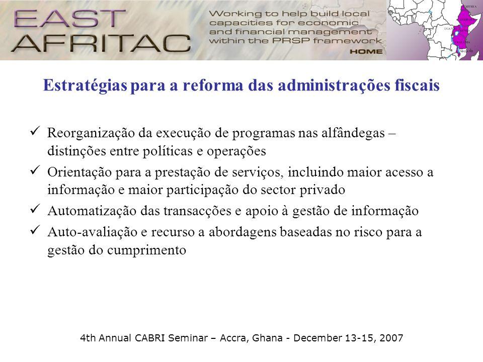 Estratégias para a reforma das administrações fiscais