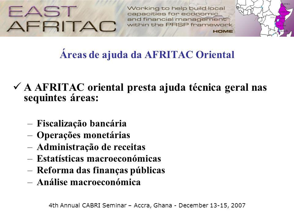 Áreas de ajuda da AFRITAC Oriental