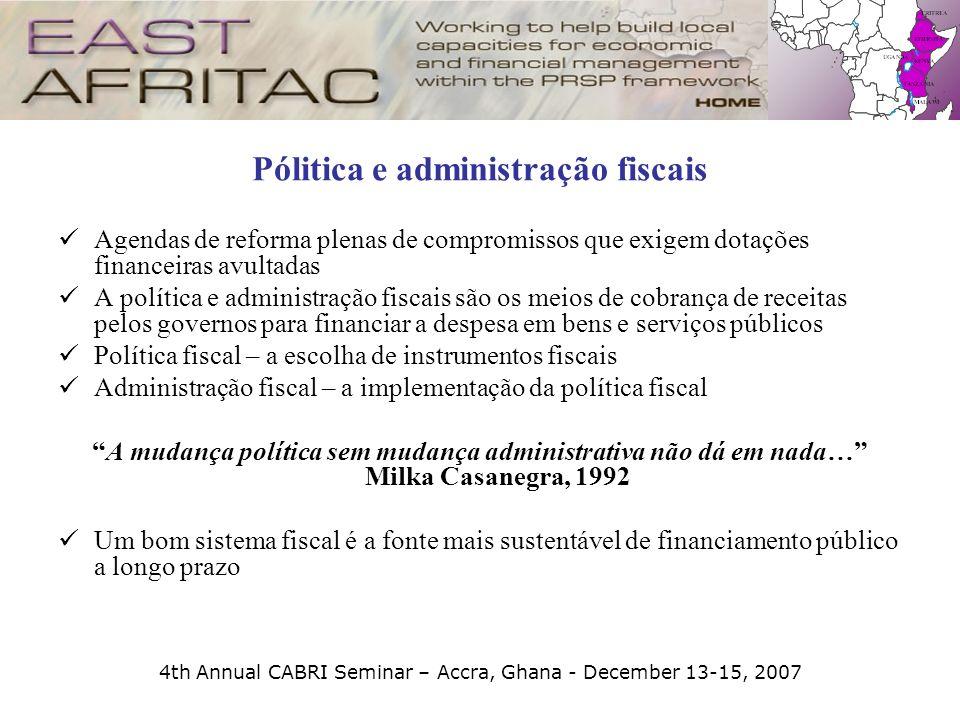 Pólitica e administração fiscais
