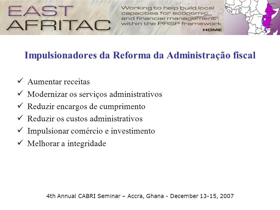Impulsionadores da Reforma da Administração fiscal