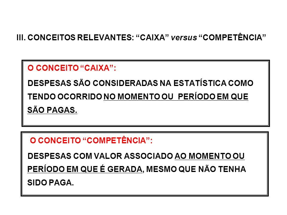 III. CONCEITOS RELEVANTES: CAIXA versus COMPETÊNCIA
