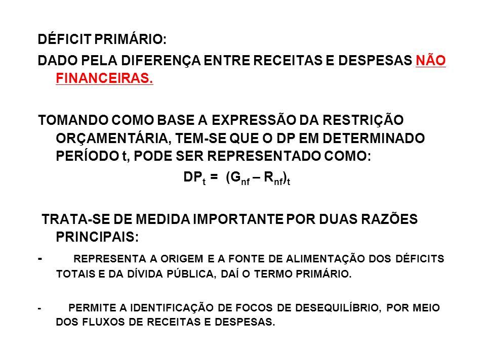 DADO PELA DIFERENÇA ENTRE RECEITAS E DESPESAS NÃO FINANCEIRAS.