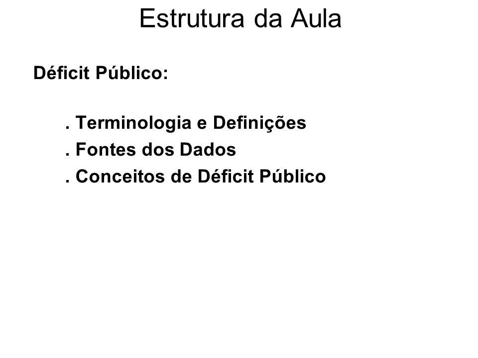 Estrutura da Aula Déficit Público: . Terminologia e Definições