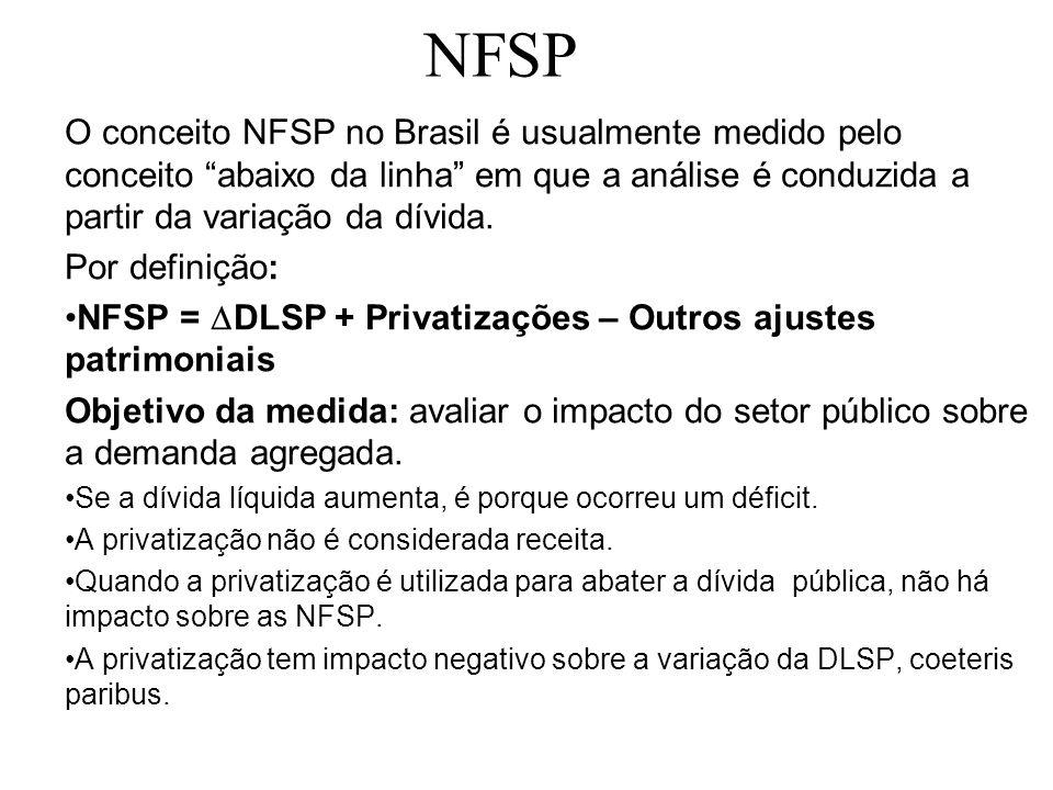 NFSP O conceito NFSP no Brasil é usualmente medido pelo conceito abaixo da linha em que a análise é conduzida a partir da variação da dívida.