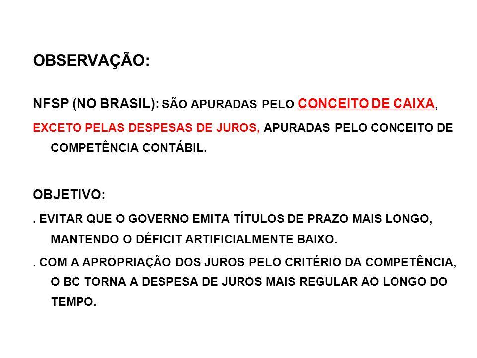 OBSERVAÇÃO: NFSP (NO BRASIL): SÃO APURADAS PELO CONCEITO DE CAIXA,