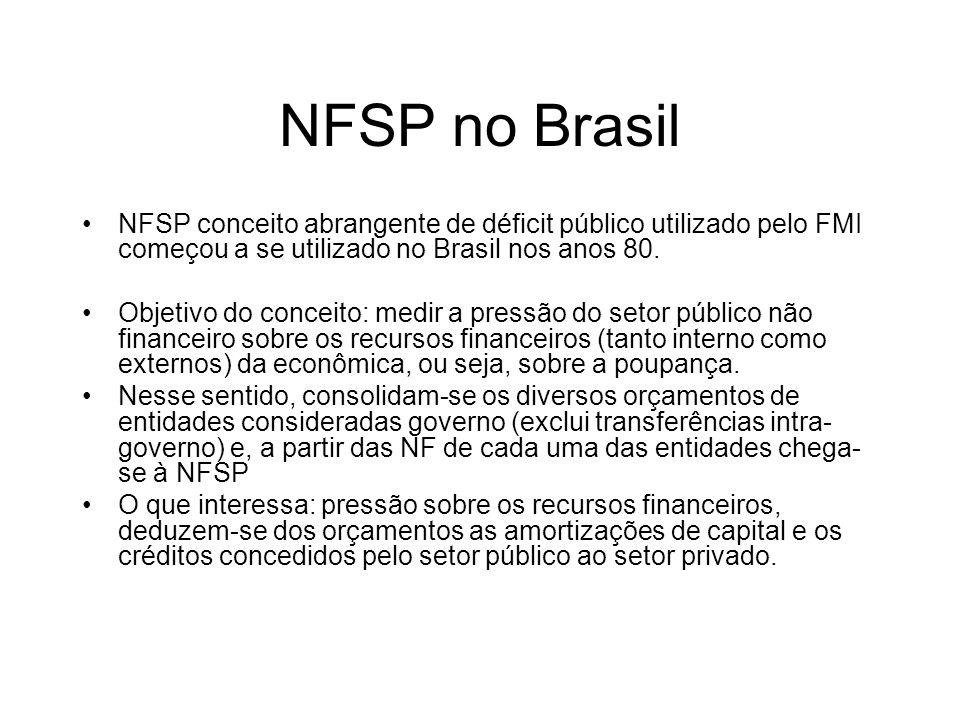 NFSP no Brasil NFSP conceito abrangente de déficit público utilizado pelo FMI começou a se utilizado no Brasil nos anos 80.