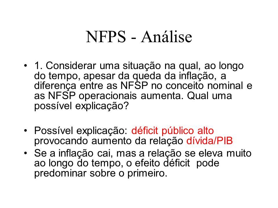 NFPS - Análise