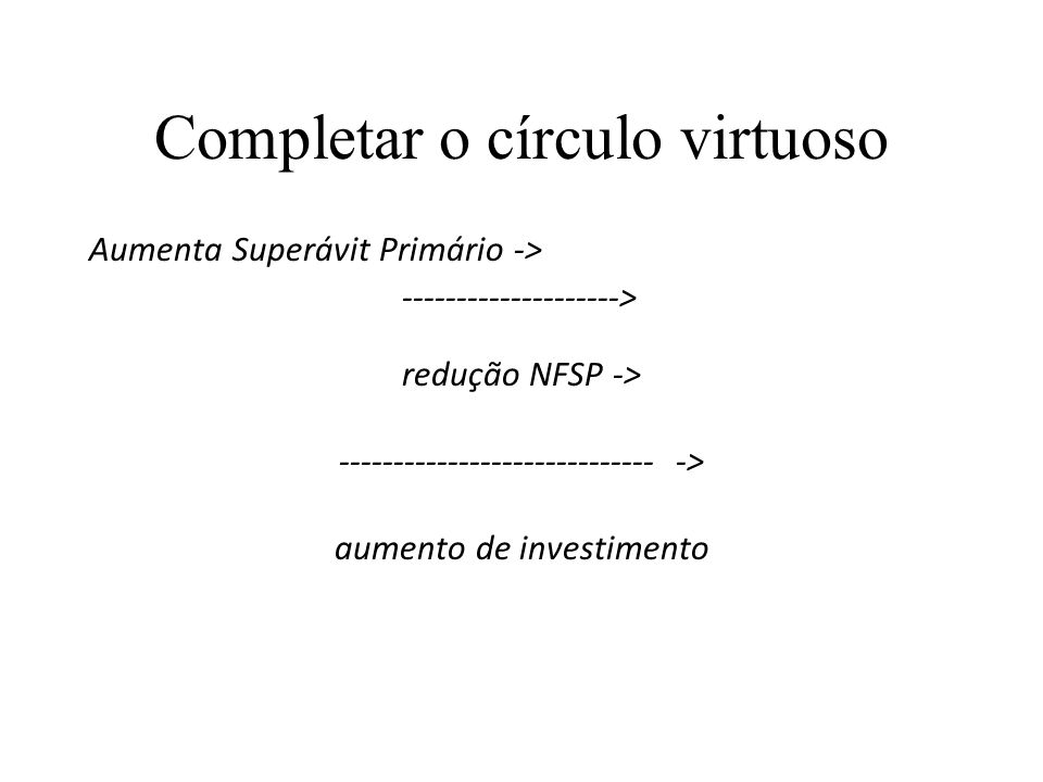 Completar o círculo virtuoso