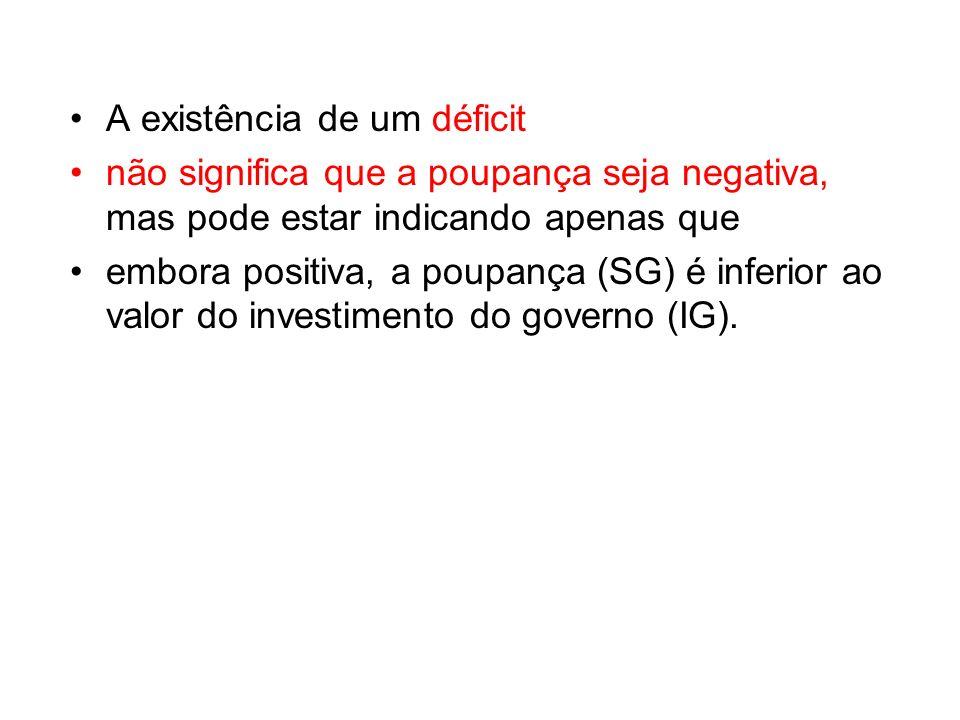 A existência de um déficit