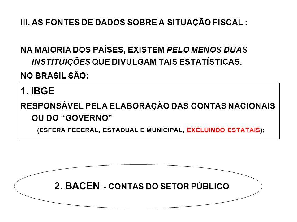 1. IBGE III. AS FONTES DE DADOS SOBRE A SITUAÇÃO FISCAL :