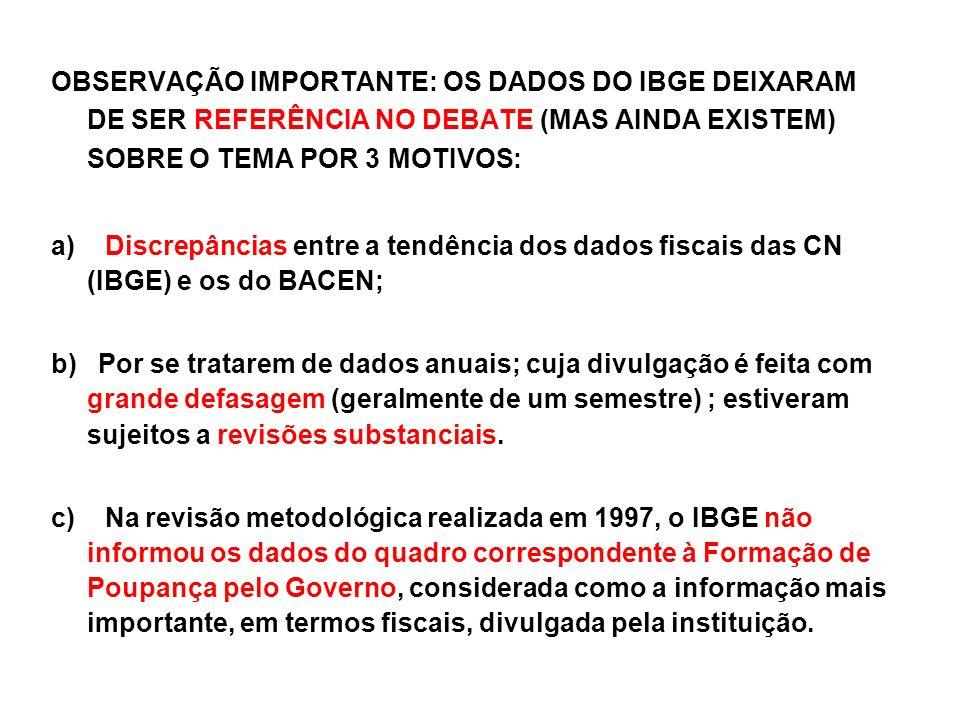 OBSERVAÇÃO IMPORTANTE: OS DADOS DO IBGE DEIXARAM DE SER REFERÊNCIA NO DEBATE (MAS AINDA EXISTEM) SOBRE O TEMA POR 3 MOTIVOS: