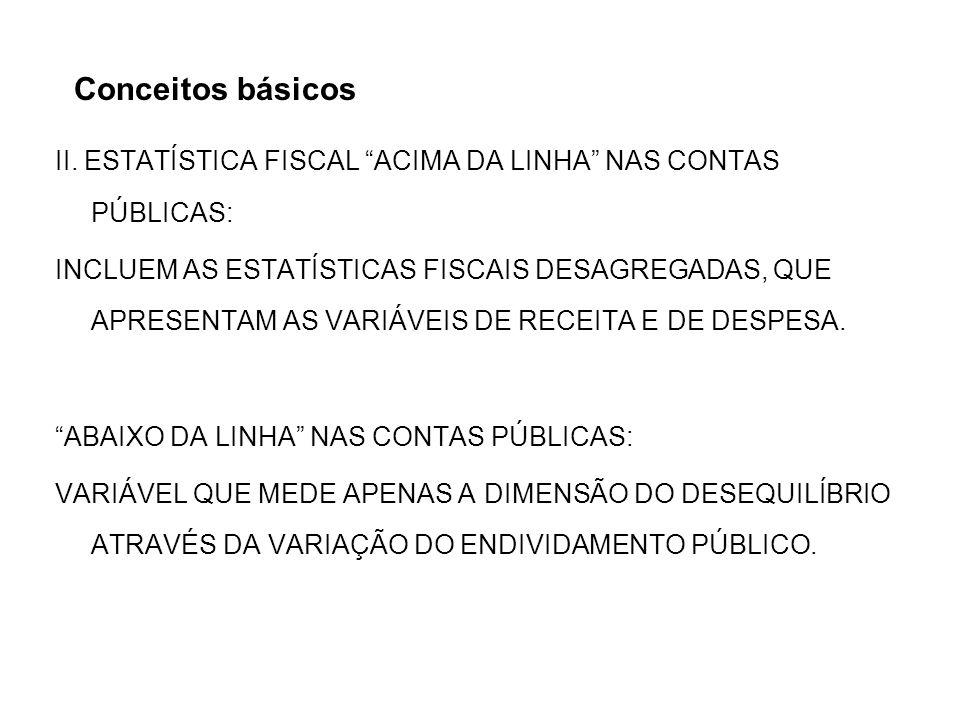 Conceitos básicos II. ESTATÍSTICA FISCAL ACIMA DA LINHA NAS CONTAS PÚBLICAS: