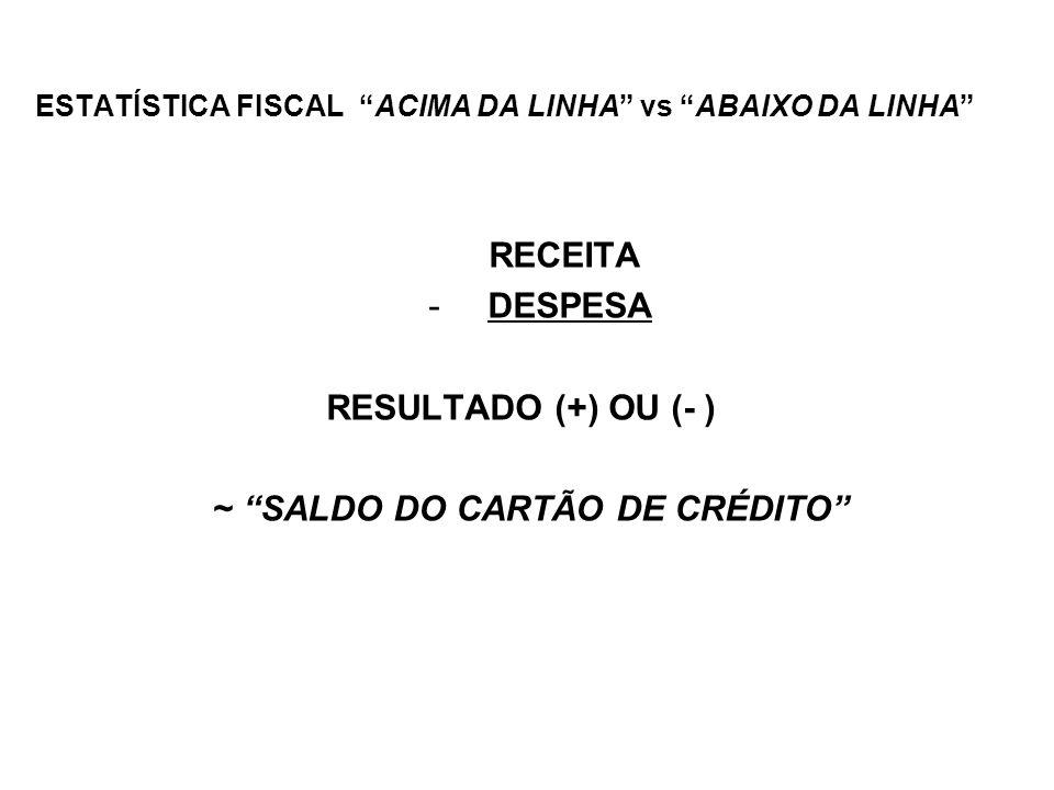 ~ SALDO DO CARTÃO DE CRÉDITO