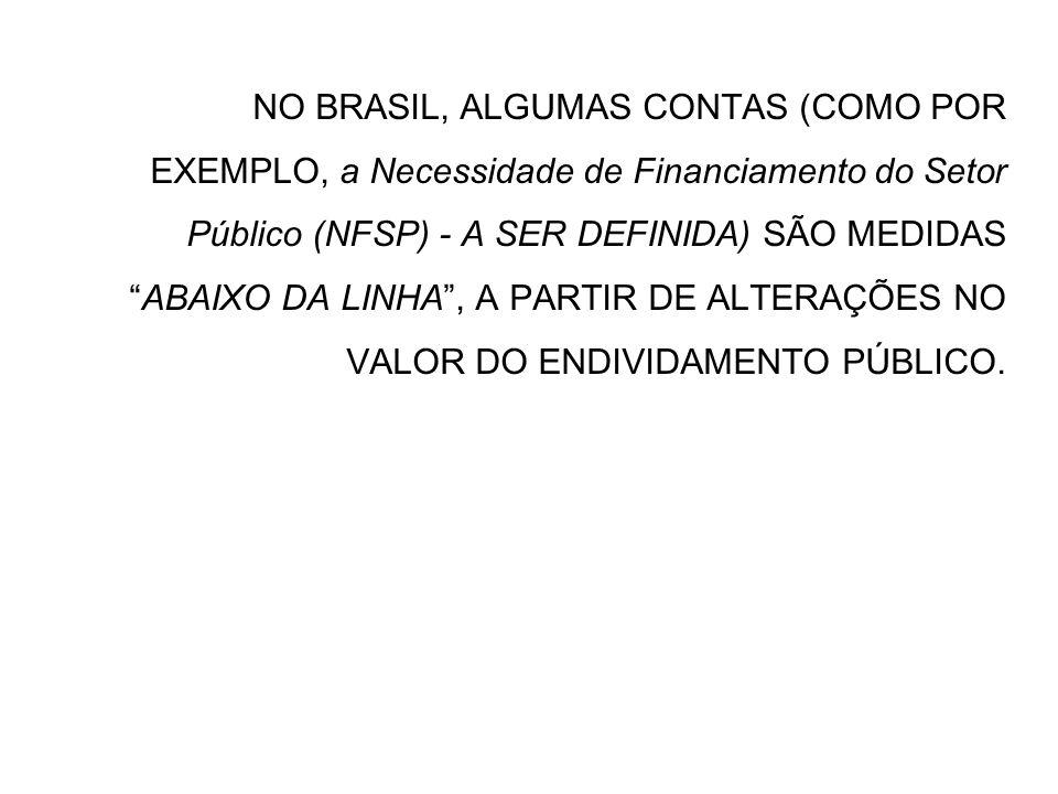 NO BRASIL, ALGUMAS CONTAS (COMO POR EXEMPLO, a Necessidade de Financiamento do Setor Público (NFSP) - A SER DEFINIDA) SÃO MEDIDAS ABAIXO DA LINHA , A PARTIR DE ALTERAÇÕES NO VALOR DO ENDIVIDAMENTO PÚBLICO.
