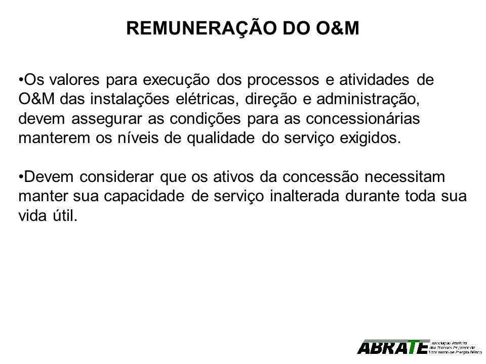 REMUNERAÇÃO DO O&M
