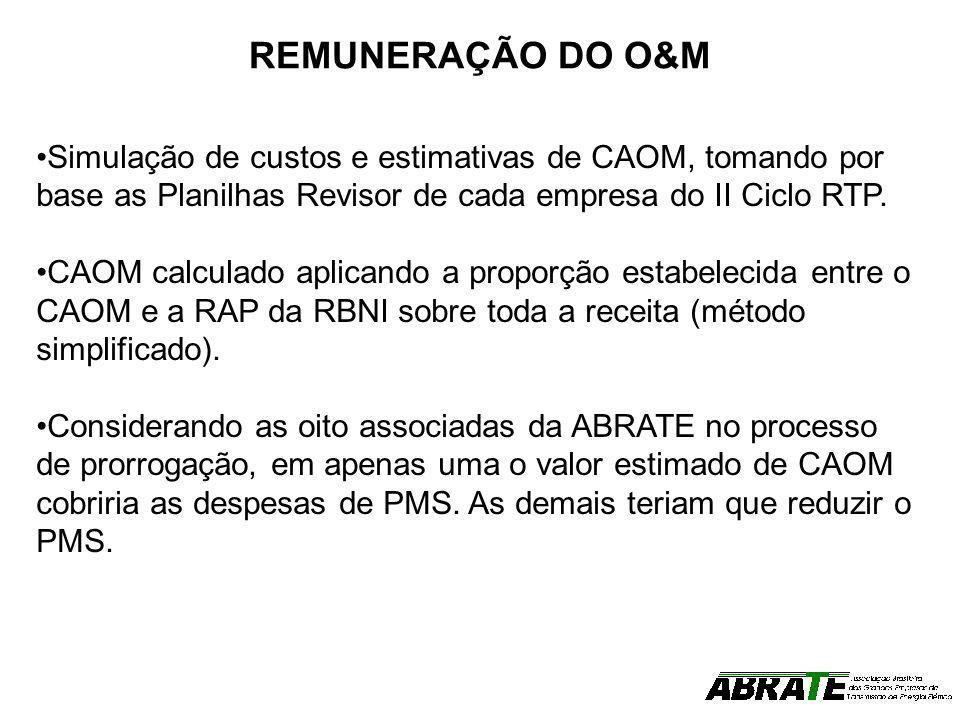REMUNERAÇÃO DO O&M Simulação de custos e estimativas de CAOM, tomando por base as Planilhas Revisor de cada empresa do II Ciclo RTP.