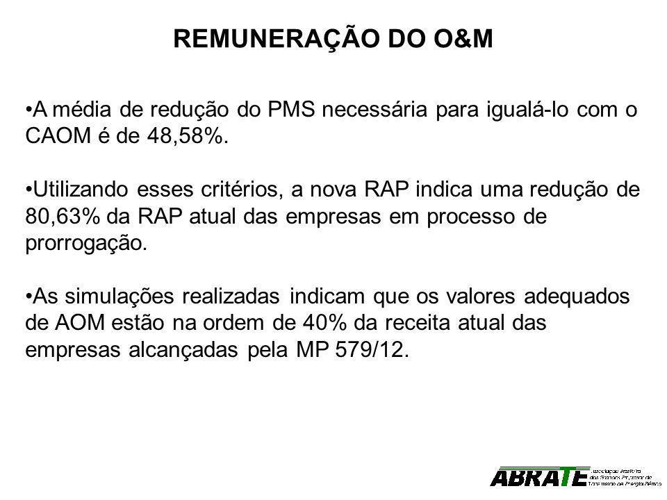 REMUNERAÇÃO DO O&M A média de redução do PMS necessária para igualá-lo com o CAOM é de 48,58%.