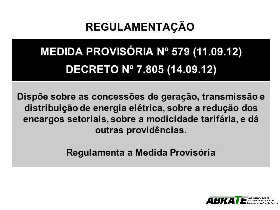 MEDIDA PROVISÓRIA Nº 579 (11.09.12) Regulamenta a Medida Provisória