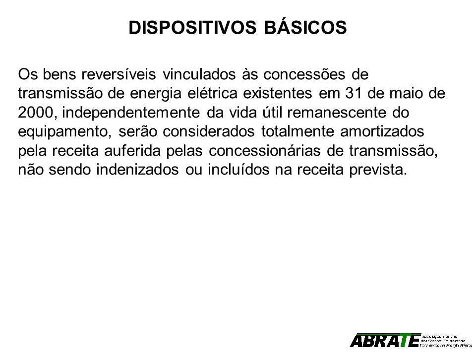 DISPOSITIVOS BÁSICOS