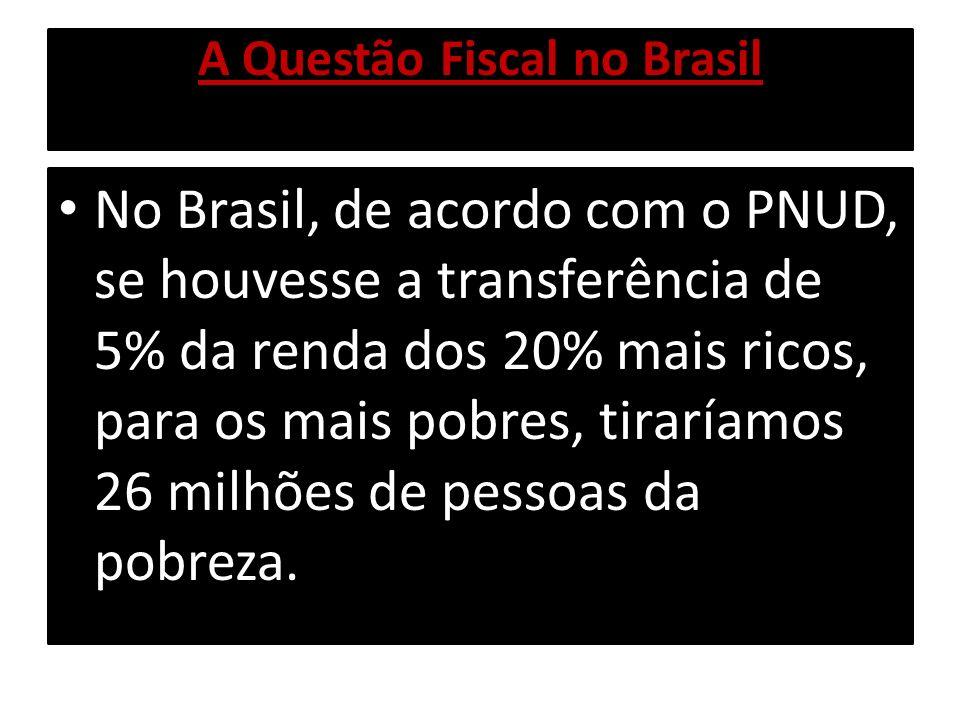 A Questão Fiscal no Brasil
