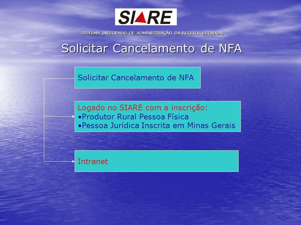 Solicitar Cancelamento de NFA