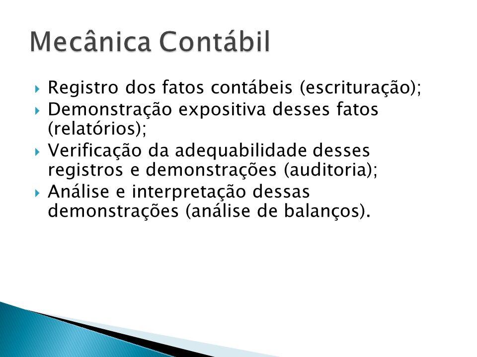 Mecânica Contábil Registro dos fatos contábeis (escrituração);