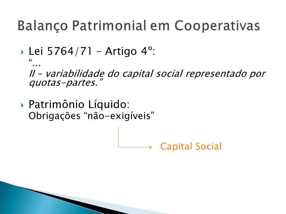 Balanço Patrimonial em Cooperativas