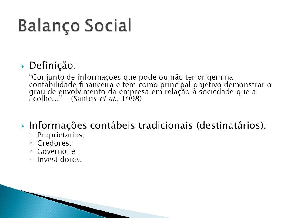 Balanço Social Definição: