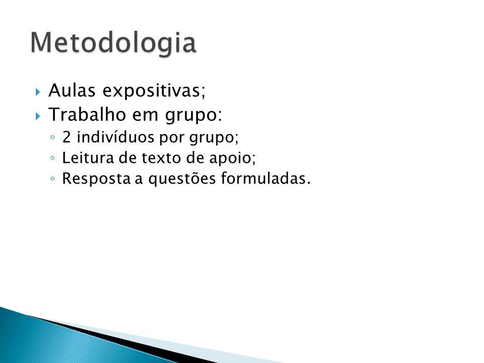 Metodologia Aulas expositivas; Trabalho em grupo: