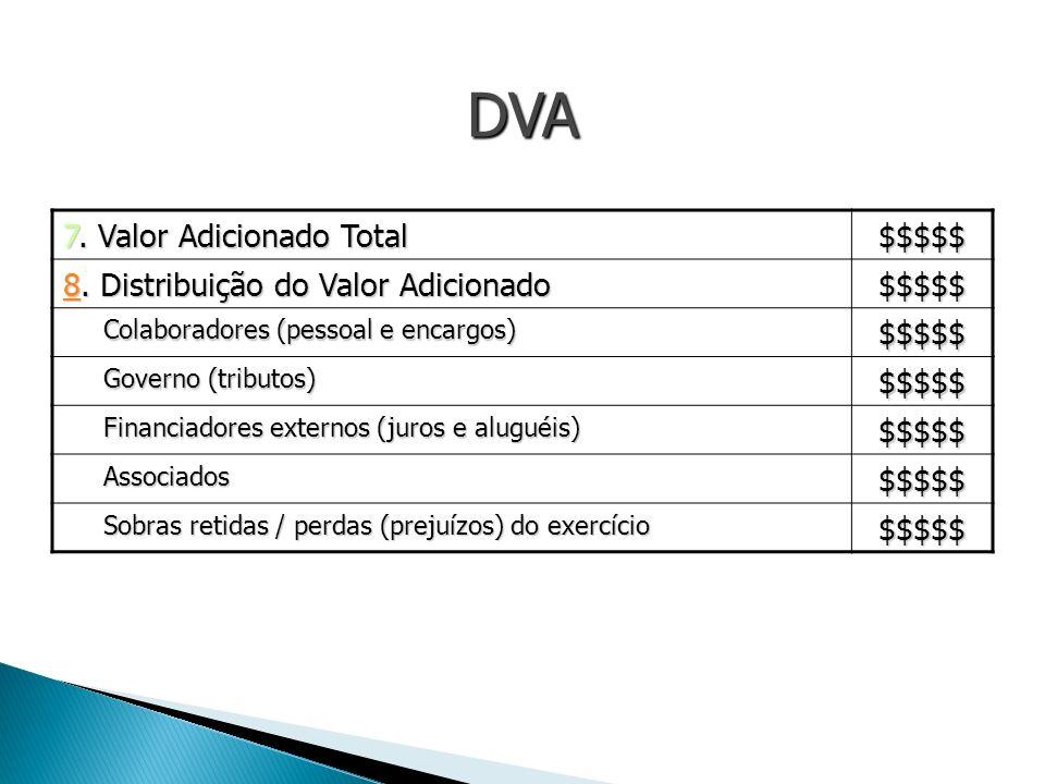 DVA 7. Valor Adicionado Total $$$$$