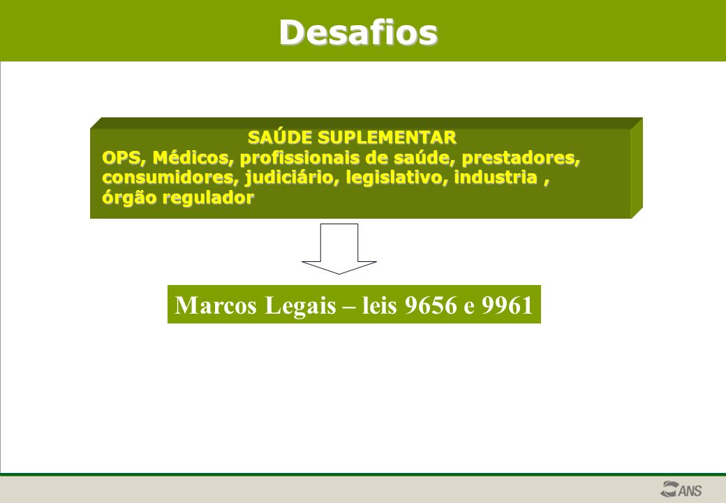 Desafios Marcos Legais – leis 9656 e 9961 SAÚDE SUPLEMENTAR