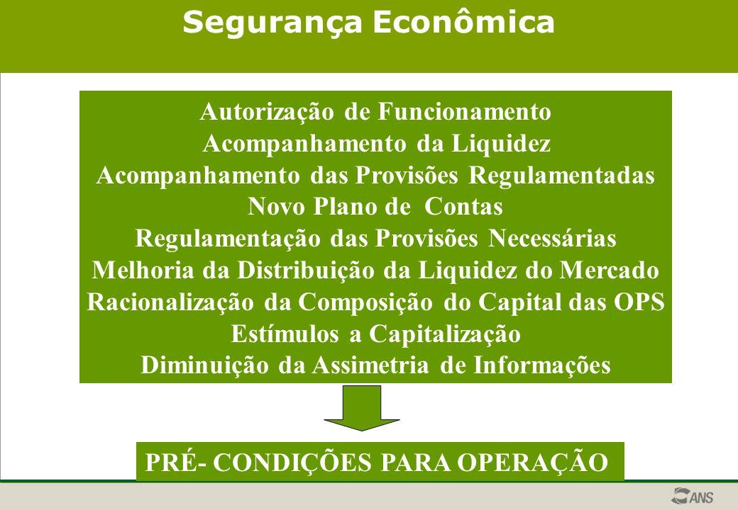 Segurança Econômica Autorização de Funcionamento