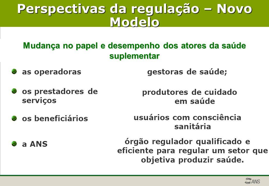 Perspectivas da regulação – Novo Modelo