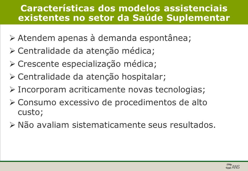 Características dos modelos assistenciais existentes no setor da Saúde Suplementar