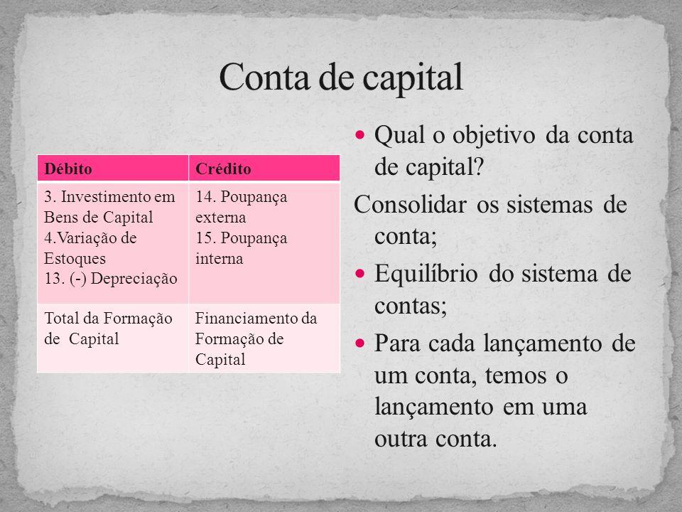 Conta de capital Qual o objetivo da conta de capital