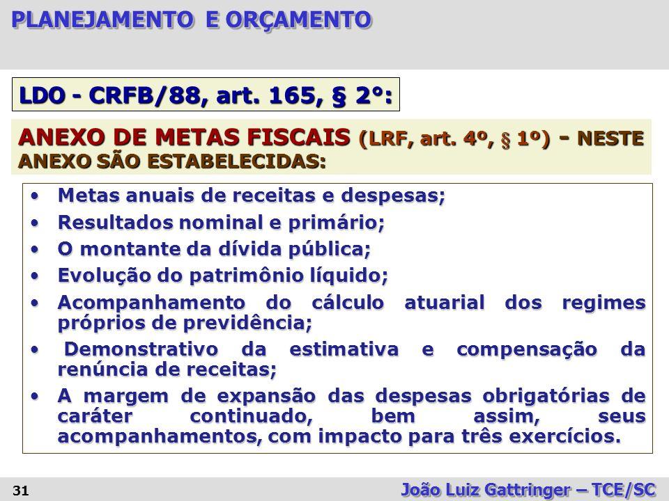 LDO - CRFB/88, art. 165, § 2°: ANEXO DE METAS FISCAIS (LRF, art. 4º, § 1º) - NESTE ANEXO SÃO ESTABELECIDAS: