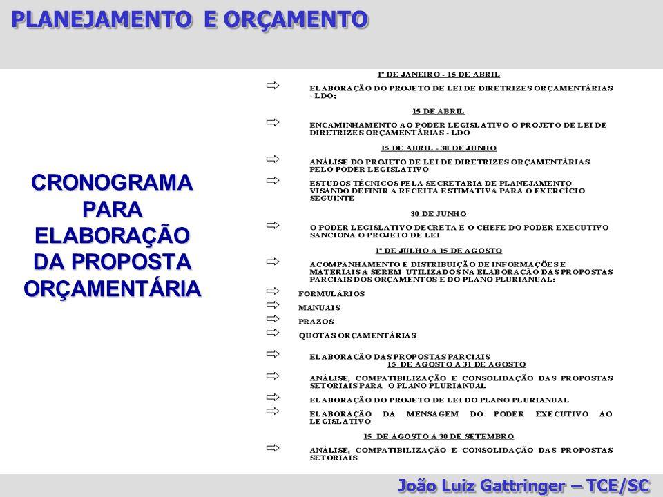 CRONOGRAMA PARA ELABORAÇÃO DA PROPOSTA ORÇAMENTÁRIA