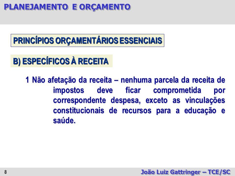 PRINCÍPIOS ORÇAMENTÁRIOS ESSENCIAIS