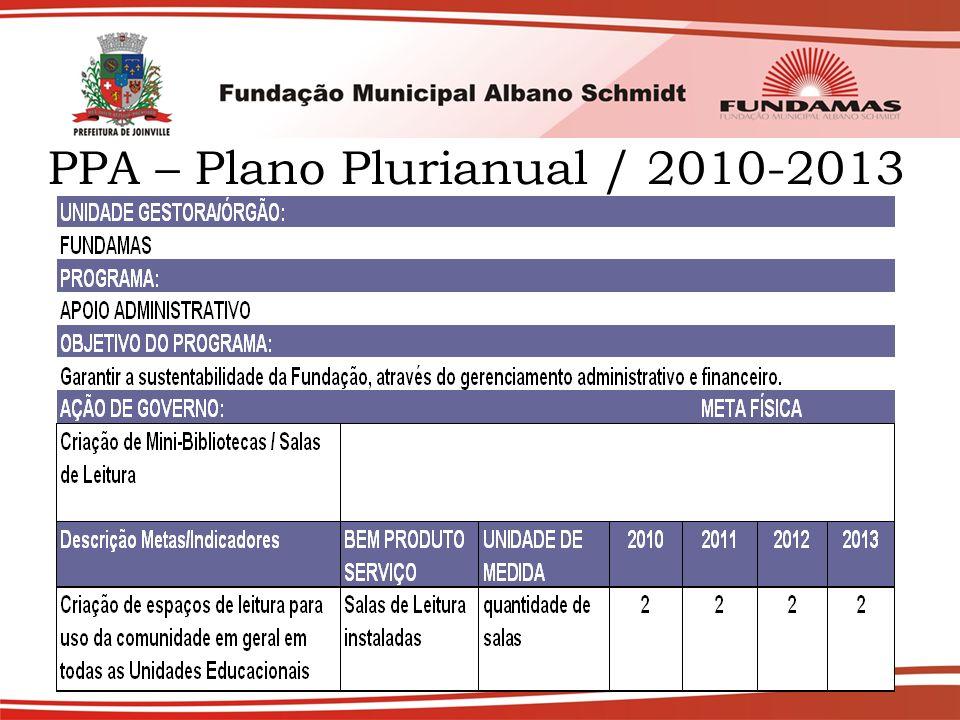 PPA – Plano Plurianual / 2010-2013