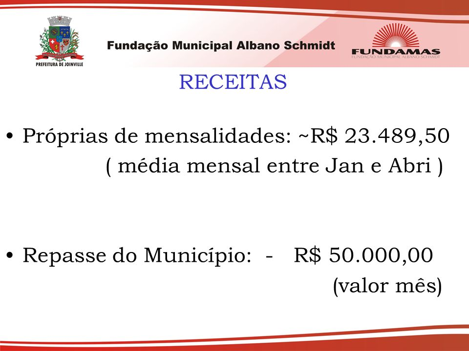 RECEITAS Próprias de mensalidades: ~R$ 23.489,50. ( média mensal entre Jan e Abri ) Repasse do Município: - R$ 50.000,00.