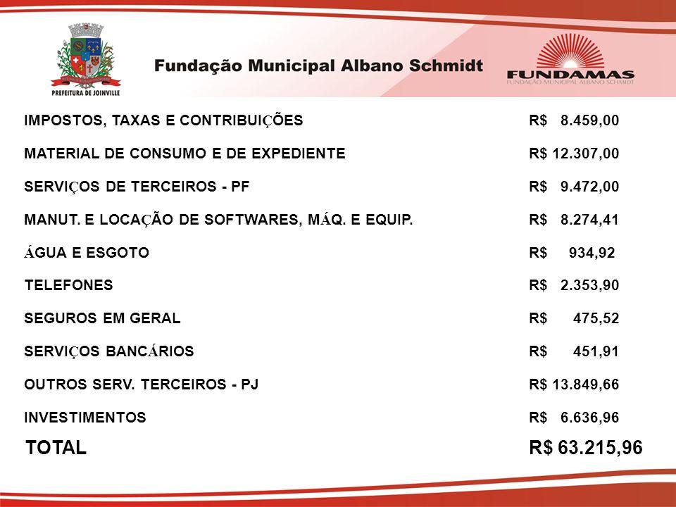 TOTAL R$ 63.215,96 IMPOSTOS, TAXAS E CONTRIBUIÇÕES R$ 8.459,00