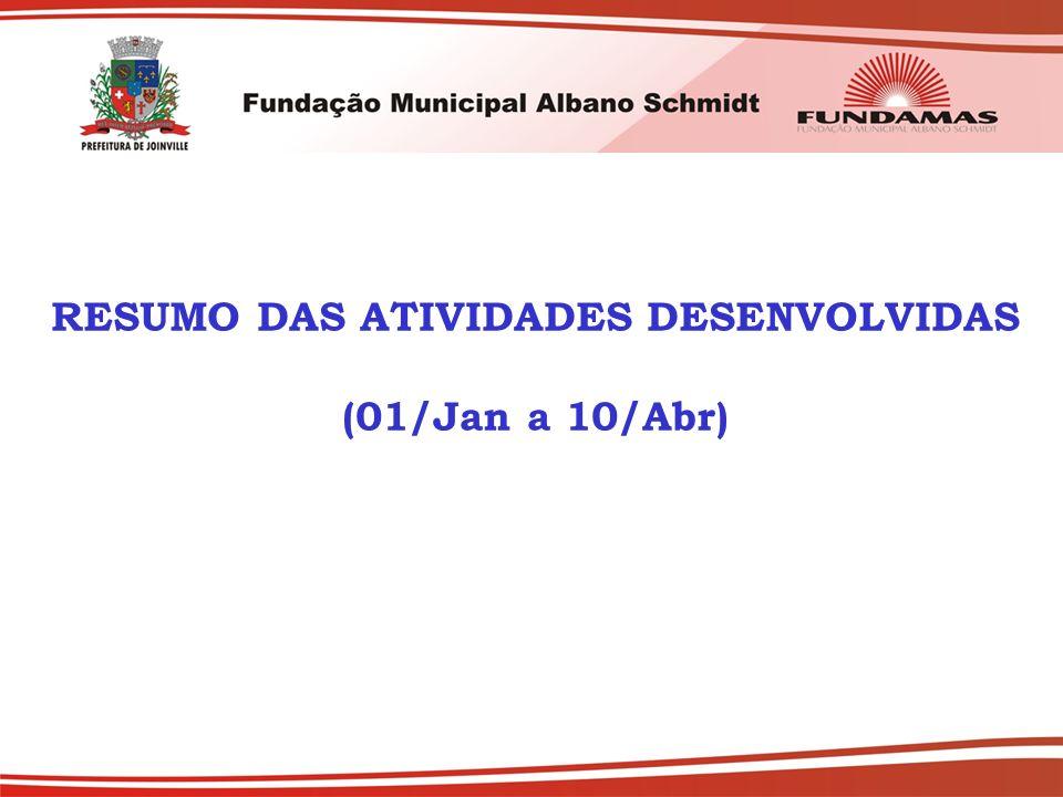 RESUMO DAS ATIVIDADES DESENVOLVIDAS (01/Jan a 10/Abr)