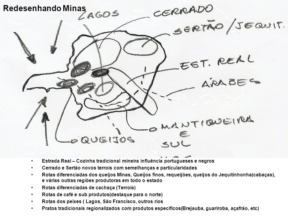 Redesenhando Minas Estrada Real – Cozinha tradicional mineira influência portugueses e negros.
