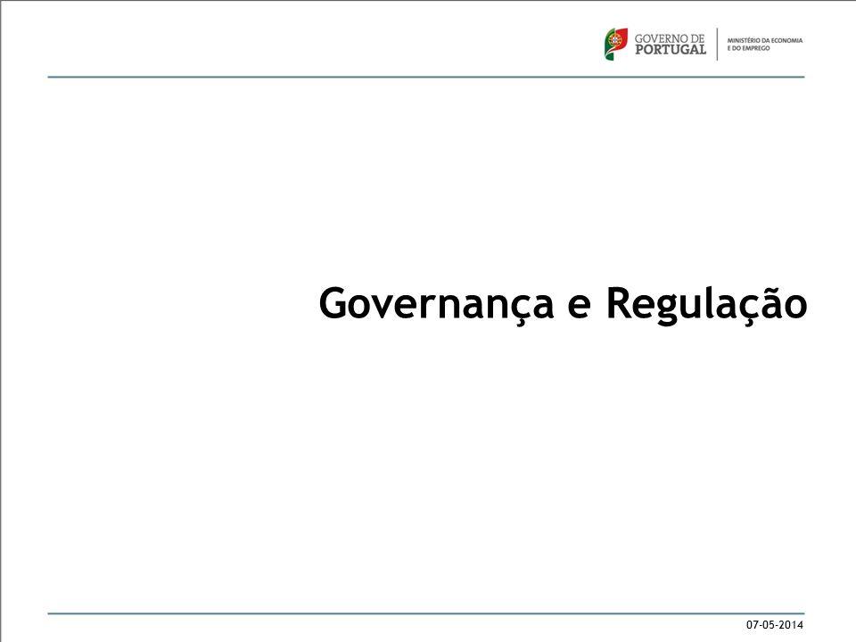 Governança e Regulação